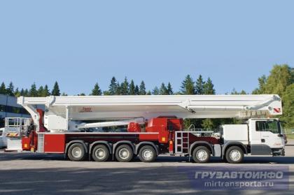 Попасть в «переделку». Изготовители спецгрузовиков
