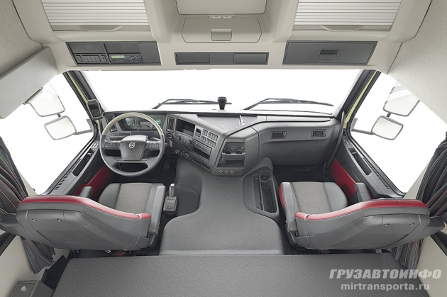 FMX-фактор Volvo Trucks на Bauma' 2013